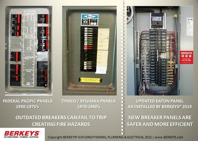 Berkeys Panel Images Old vs New1 old electric panel breaker fuse boxes should be inspected and replaced