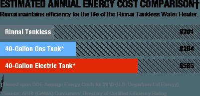 img_estimated-annual-energy-cost-comparison
