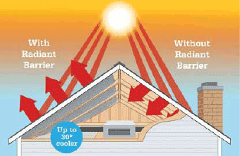 radiant-barrier-comparison