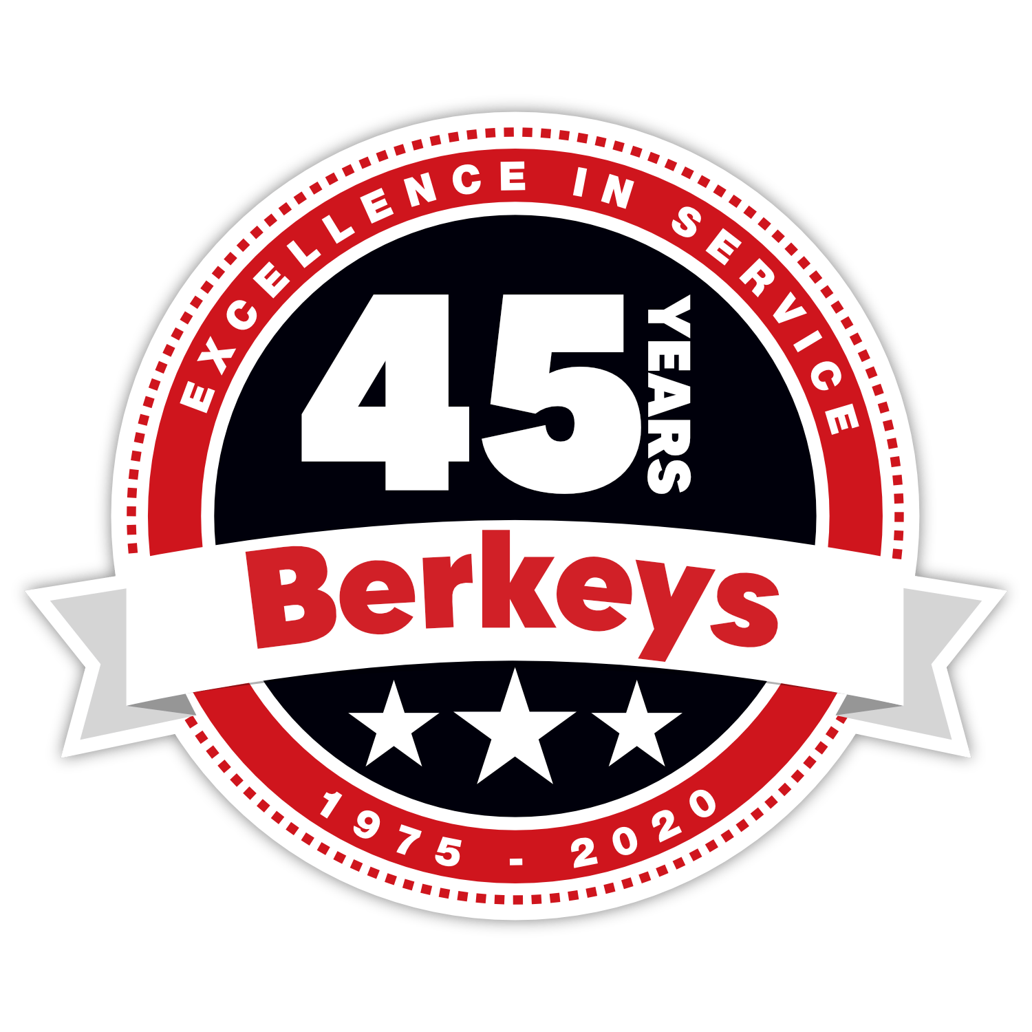 Berkeys 45 Years